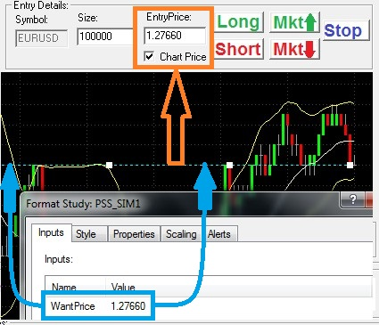 Forexpros commodities natural gas streaming chart